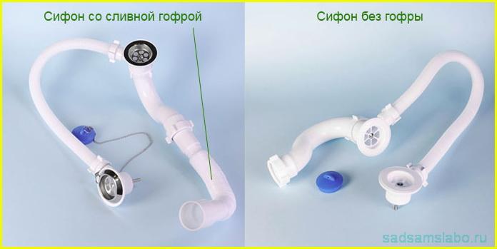 http://sadsamslabo.ru/images/stories/podklyuchenie_vanny_k_kanalizacii_podklyuchenie_smesitelya_vidy_sifonov5883301377.jpg